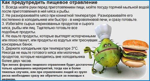 pervaya-pomoshch-pri-otravlenii-pishchej.jpg