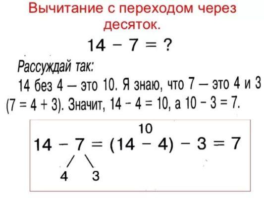 kak-nauchit-rebenka-schitat-primery-v-predelah-20.jpg