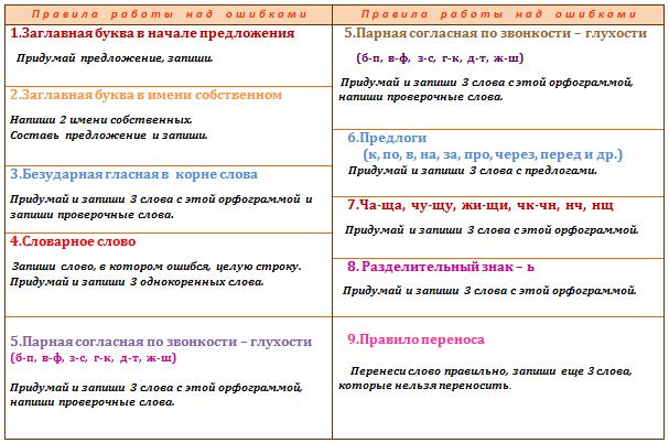 Задания по русскому языку для 3 класса.jpg