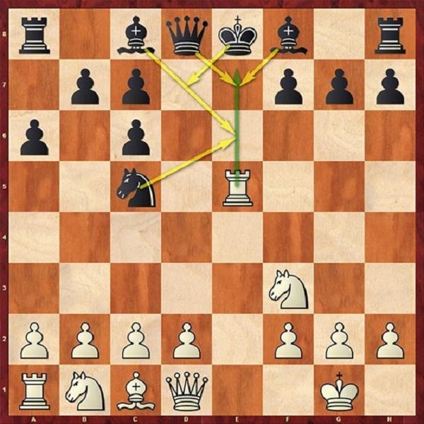 Что такое шах, мат и пат