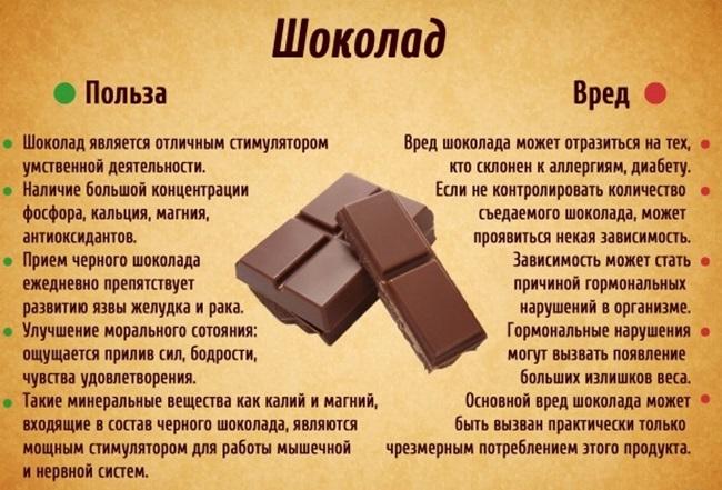 Шоколад польза и вред для здоровья детей и взрослых.jpg