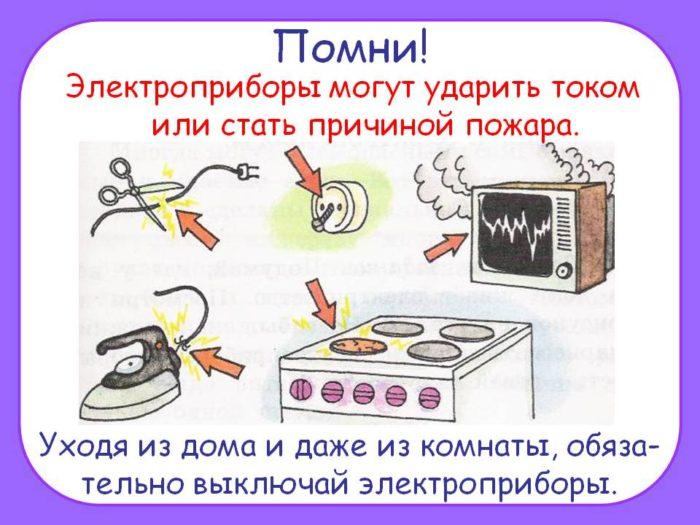 Техника безопасности на кухне